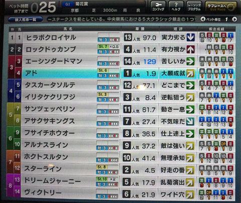 adokika20120206.jpg