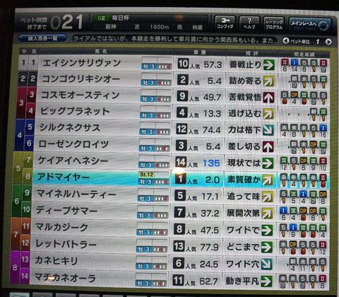 adomaiyaasahi20120109.jpg