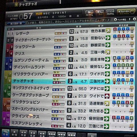 ciaociaowbcs20111217.jpg