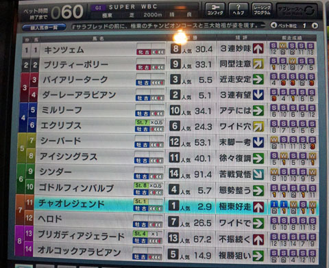 ciaorejendswbc20120117.jpg