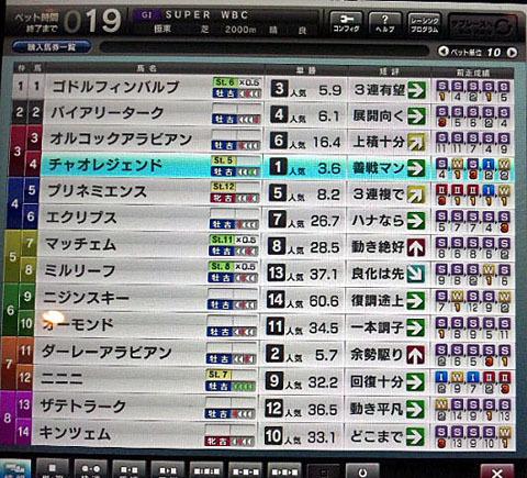 ciaorejendswbc20120205.jpg