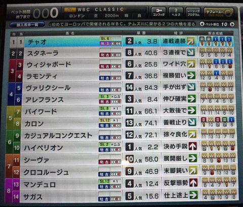 ciaowbcc20111230.jpg