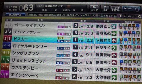 dosekafukusima20120209.jpg
