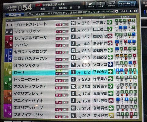 rozafutyu20120205.jpg