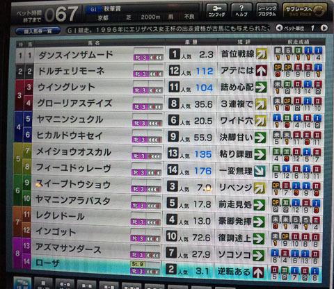 rozasyuka20120131.jpg