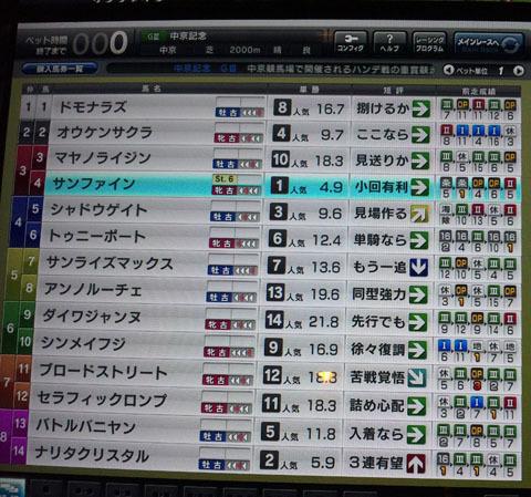 sanfaintyukyou20120207.jpg