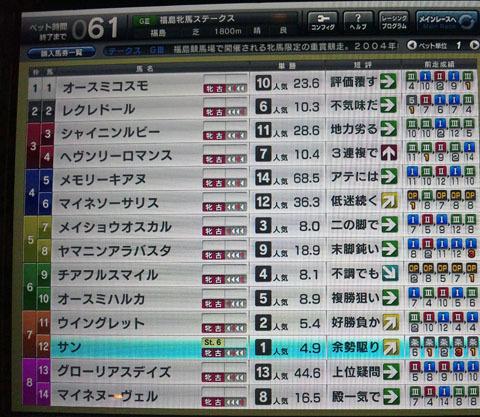 sanfukusimahinba201112230.jpg