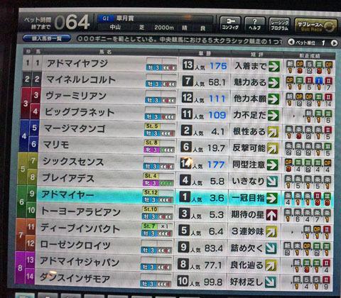 adomaiyasatuki20120109.jpg