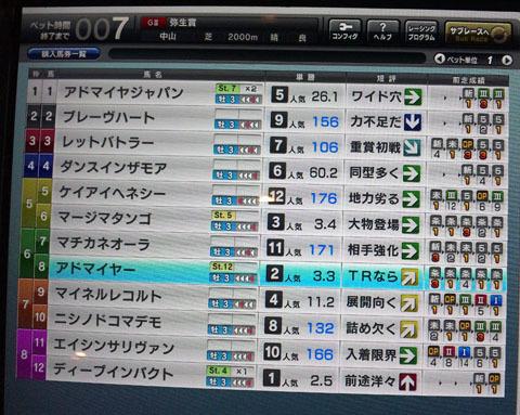 adomaiyayayoi20120109.jpg