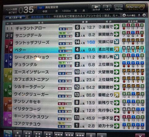 betatakamatunomiya20120102.jpg