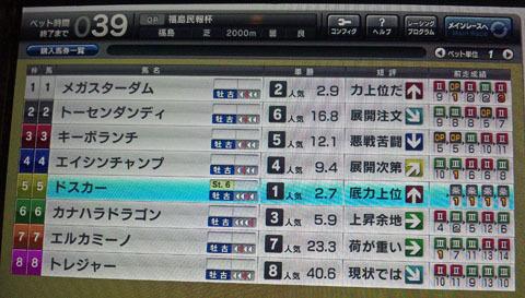 dosakafukusima20120209.jpg