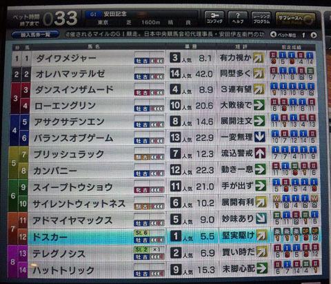 dosakayasuda20120209.jpg